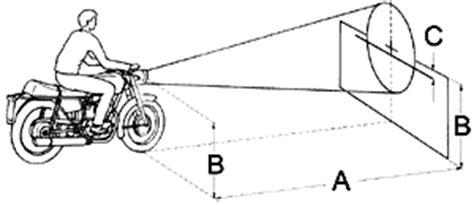 Motorrad Scheinwerfer Einstellen Anleitung by Gs Classic Scheinwerfer Einstellen