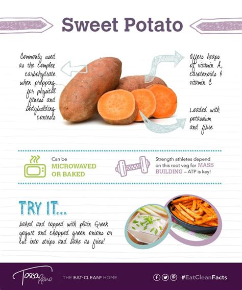 carbohydrates in potatoes 17 images about that s why it s for you on
