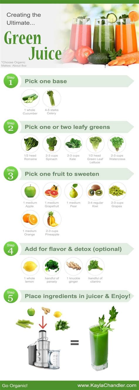 Detox Juice For Celiac by 4312 Best Images About Gluten Free Recipes On