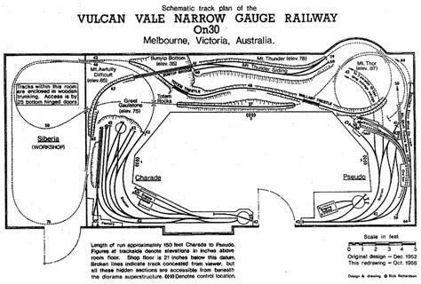 on30 layout design narrow gauge australian narrow gauge web exhibition