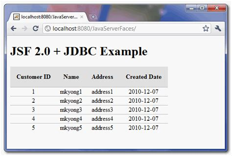 what is jdbc template jsf 2 0 jdbc integration exle