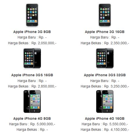 informasi harga iphone apple bekas second barang bekas info