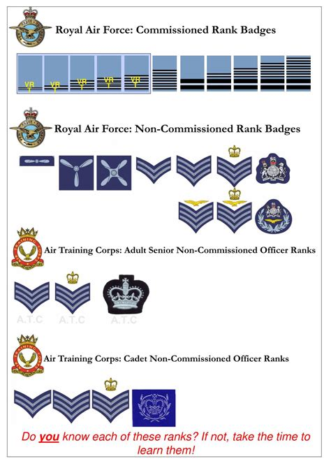 Air Force Powerpoint Template Image Collections Raf Powerpoint Template