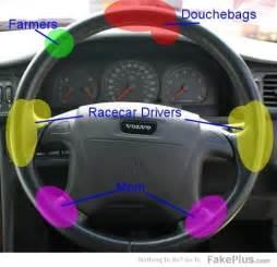 Steering Wheel And Position Steering Wheel