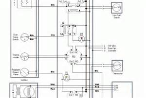 oil furnace diagram wedocable