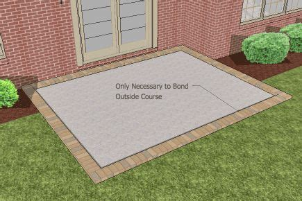 Pin By Jody Sabin On Outdoors Pinterest Laying Pavers Concrete Patio