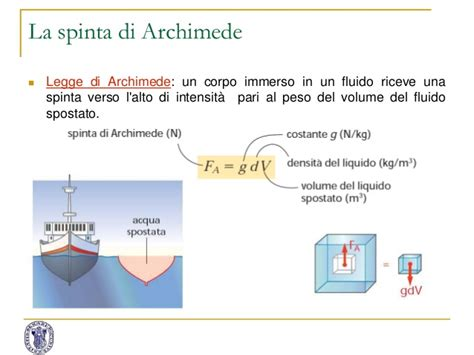 vasi comunicanti archimede 1 meccanica fluidi