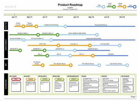 agile project management templates agile ms project template paso