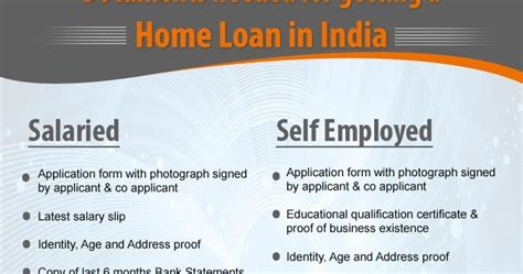 home equity loan loan for house