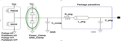 io protection diode power and ground cl diodes in cmos io buffer electrical engineering stack exchange