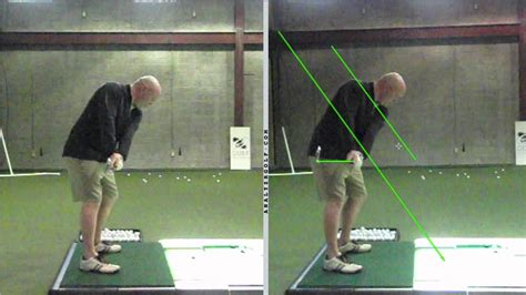 Importance Of Camera Position In Golf Swing Video Analysis