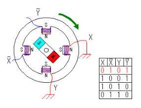 operation principle of stepper motor