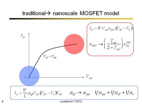 mosfet transistor lecture notes nanohub org resources nanoscale transistors lecture 11 mosfet limits and possibilities