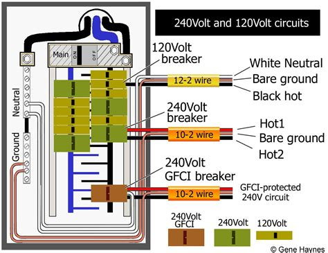 midwest spa disconnect wiring diagram dolgular