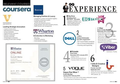 Dell Mba Interviews by This 21 Year S Innovative Resume Landed Him An Offer