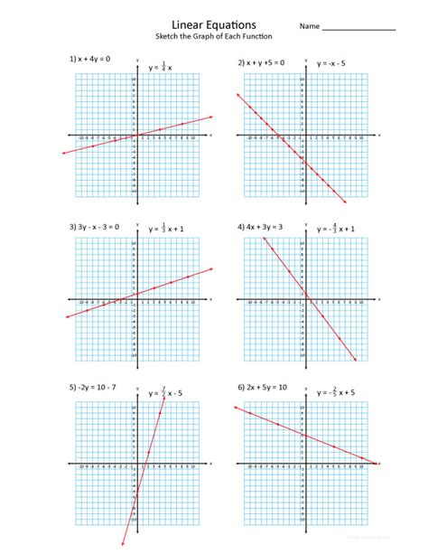 Linear Functions Worksheet Answers