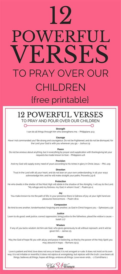 printable parenting quotes 12 powerful verses to pray over our children with free