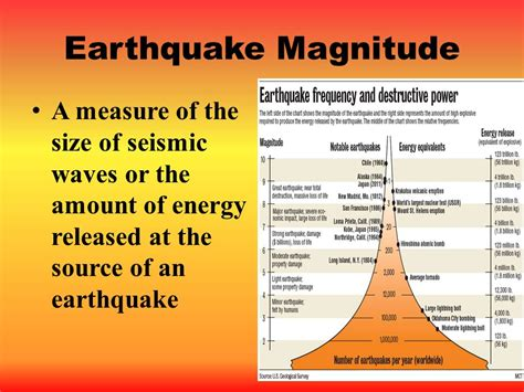 earthquake magnitude volcanoes and earthquakes ppt video online download