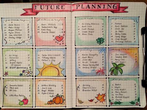 design inspiration agenda future planning bullet journal great for logging people