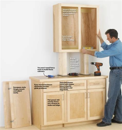 how to build plywood cabinet doors making cabinet doors from plywood everdayentropy com