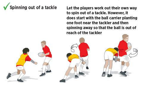 Spin Out 1 3og spin out of contact rugby coach weekly