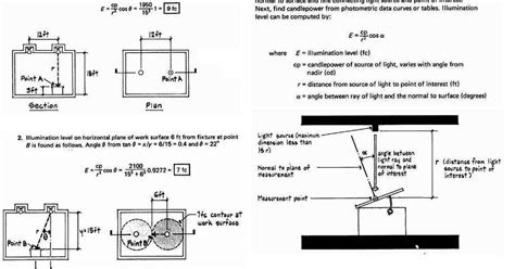 area lighting design calculations part one electrical