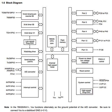 bc548 transistor nedir datasheet pdf info 28 images datasheet pdf info datasheet pdf info datasheet pdf info