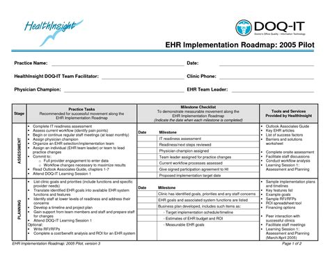 implementation plan template implementation plan exle pictures to pin on