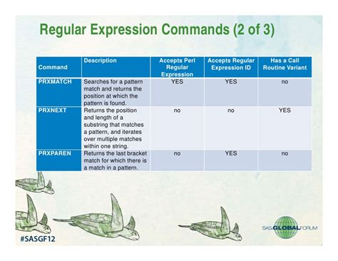 xslt pattern matching regular expressions regular expressions in sas enterprise guide