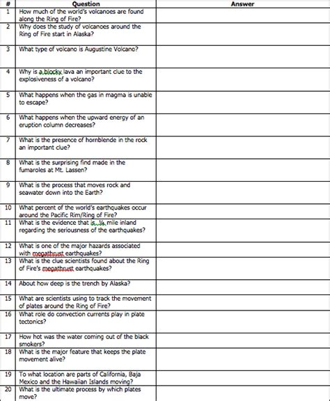 How The Earth Was Made Worksheet Answers by 3 15 16 Day 128 More Volcanoes Stratovolcano Vs