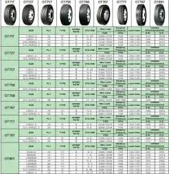 Truck Tires By Size Car Tire Sizes Dimensions Pictures To Pin On