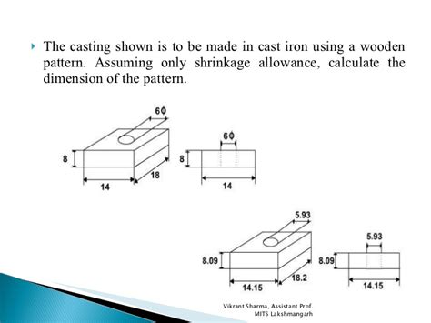 pattern shrinkage allowance pattern allowances