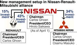Carlos Ghosn Leadership Style Nissan Nissan Ceo Carlos Ghosn Steps After 16 Years Asiaone