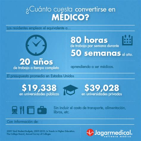 cuantos aos se estudia para ser doctor 191 estudiar medicina es rentable 191 son los m 233 dicos bien