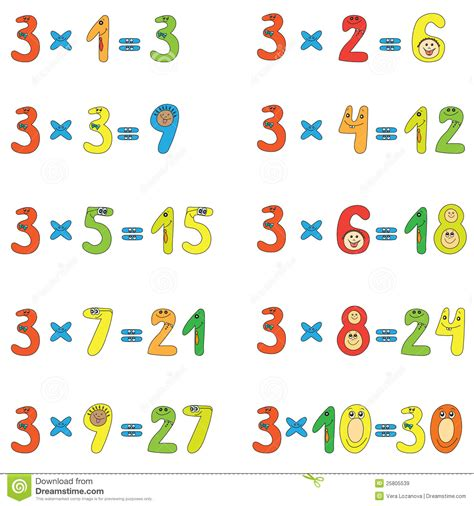 table for 3 search results for table de multiplication et division