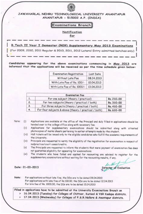 Mba Results 2013 Jntu Anantapur by Jntu Anantapur Btech 2 1 R09 Supple May 2013