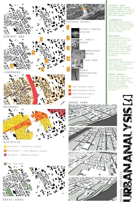 analysis pattern location 169 best drawing diagram images on pinterest