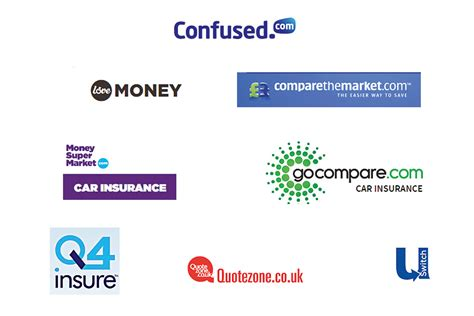 compare car insurance  comparison sites  auto