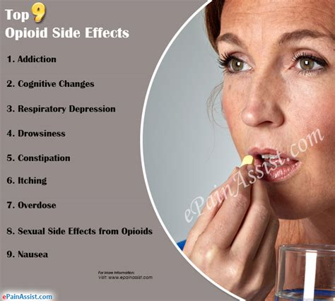 Opiate Detox Risks by Opioid Side Effects Treatment For Opioid Withdrawal Symptoms