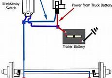 utility trailer brake wiring diagram image utility trailer brake wiring diagram collections
