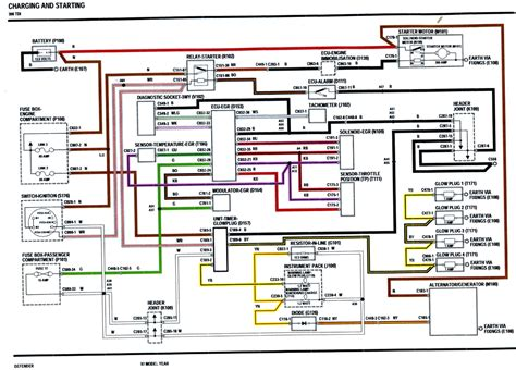 land rover discovery glow wiring diagram wiring
