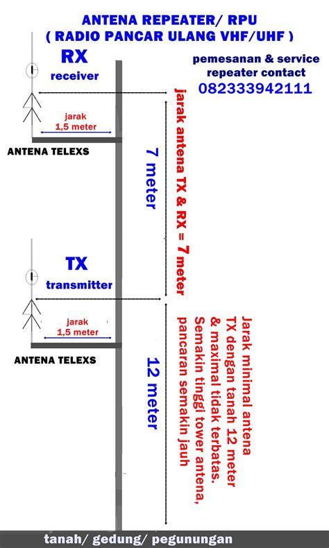Antena Ht Jarak Jauh Jasa Pembuatan Repeater Ht Jual Repeater Ht 082333942111