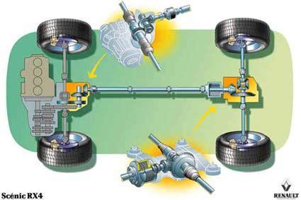 Amortisseur à Air Modèle X Fusion O2rl
