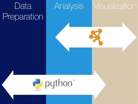 docker tutorial python vizbi 2015 tutorial cytoscape ipython docker and