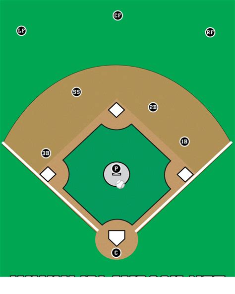 baseball infield diagram baseball field diagram