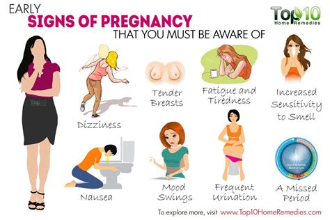 signs of pregnancy 10 early signs of pregnancy that you must top 10 home remedies