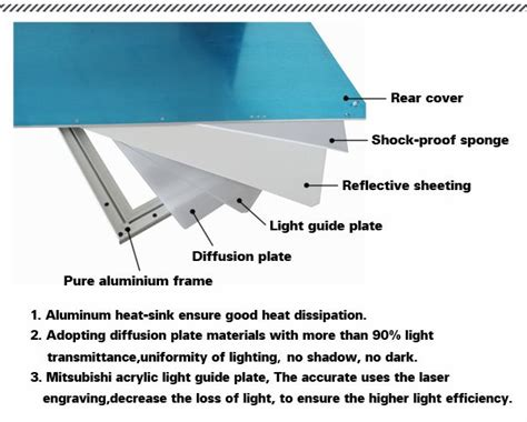 Nerolight Led 8 Architectural Recessed Downlight 40w Coolwhite dimmable 36w led panel light 600 600mm panel light led