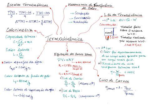 anna mitose e meiose desconversa mapa mental termodin 226 mica
