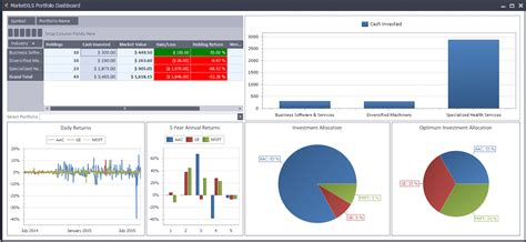 portfolio management dashboard templates excel financial investment tools