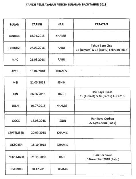 jadual dan tarikh bayaran pencen 2015 pesara kerajaan jadual tarikh bayaran pencen 2018 pesara kerajaan